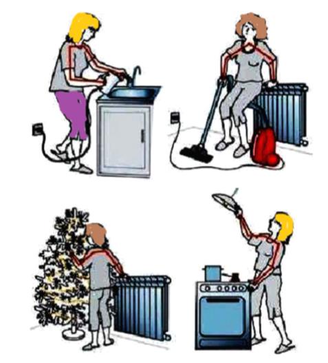 Электрооборудование в доме