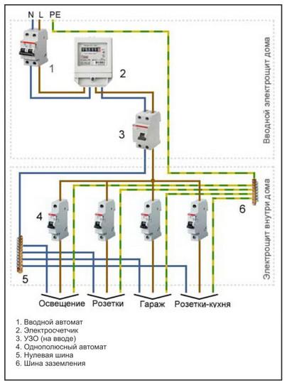 Схема проводки в квартире