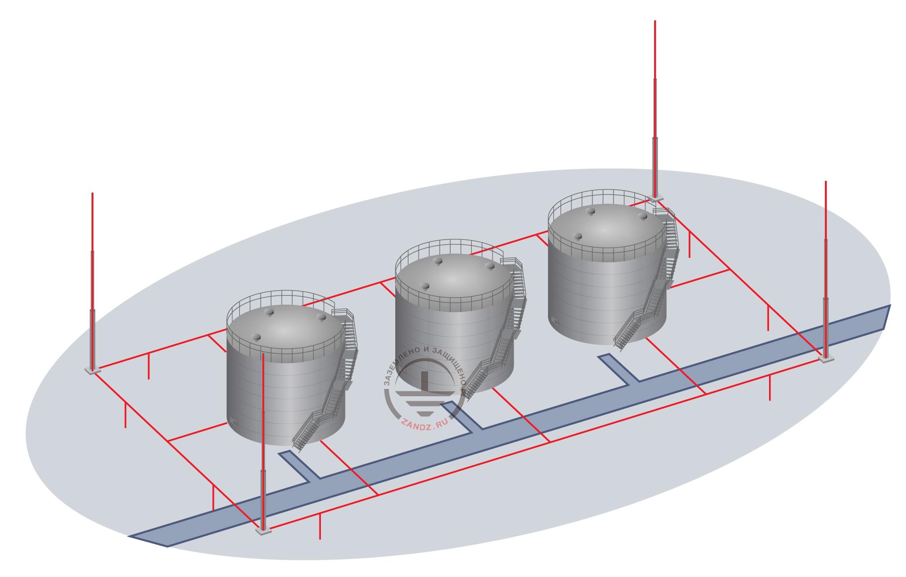 Проект заземления и молниезащиты для нефтяных резервуаров