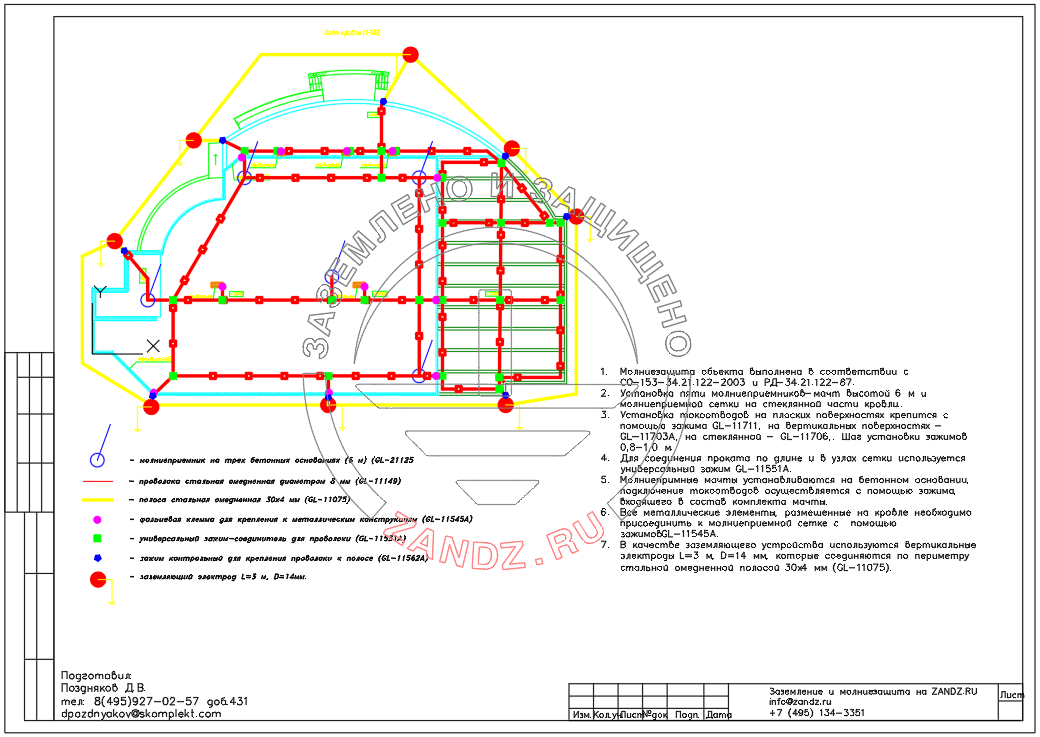Проект молниезащиты для торгового центра, вид 1