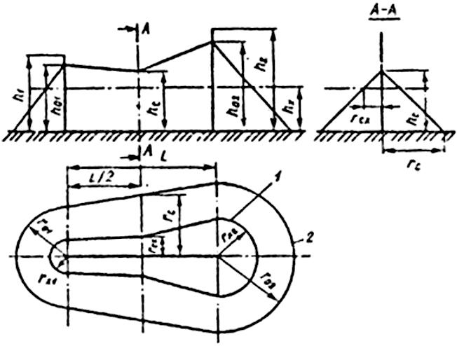 Рис. ПЗ.З Зона зашиты двух стержневых молниеотводов разной высоты. Обозначения те же, что и на рис. П3.1