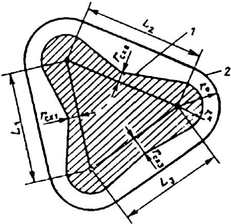 Рис. П3.4. Зона защиты (в плане) многократного стержневого молниеотвода. Обозначения те же, что и на рис. П3.1