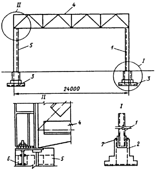 Рис. П4.5. Молниезащита здания II категории с металлическими фермами (в качестве токоотводов и заземлителей использована арматура железобетонных колонн и фундаментов):