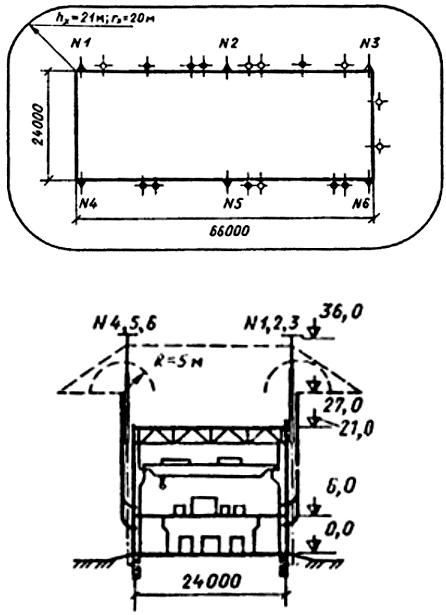 Рис. П4.6. План цеха компрессии азотоводородной смеси (относится к взрывоопасным с зоной класса В-1а) :