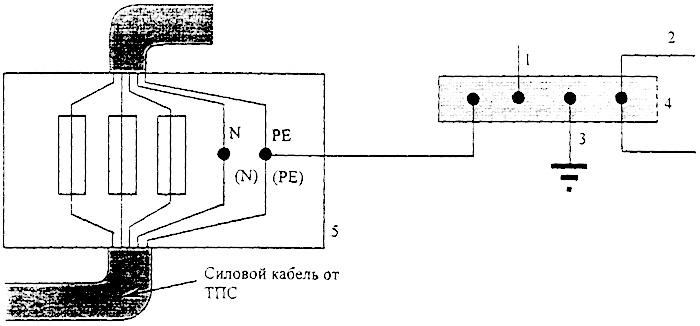 Рисунок 18 - Вариант коммутации на главном щите электропитания объекта связи