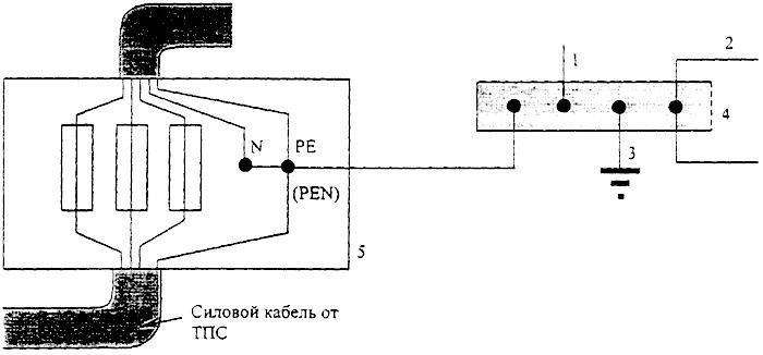 Рисунок 19 - Вариант коммутации на главном щите электропитания объекта связи