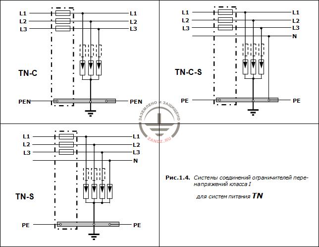 Системы соединений ограничителей перенапряжений класса I